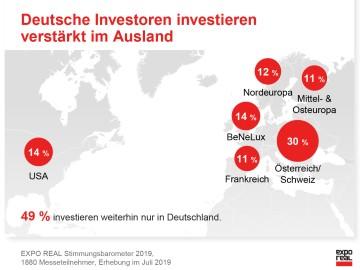 Deutsche Investoren investieren verstärkt im Ausland